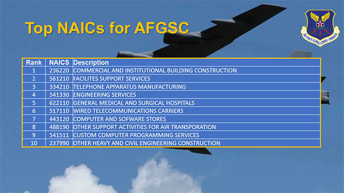 Air Force Small Business